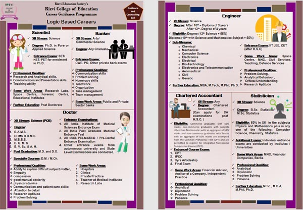 Copy of a Pamphlet – Logical Based Careers