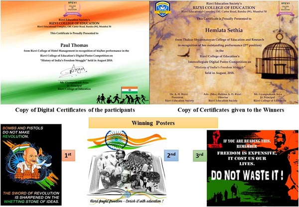 Certificates and Winning Posters